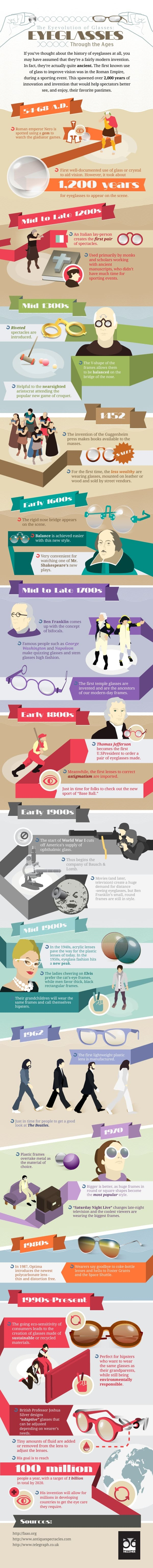 inforgraphic-on-History-of-Eyeglasses11