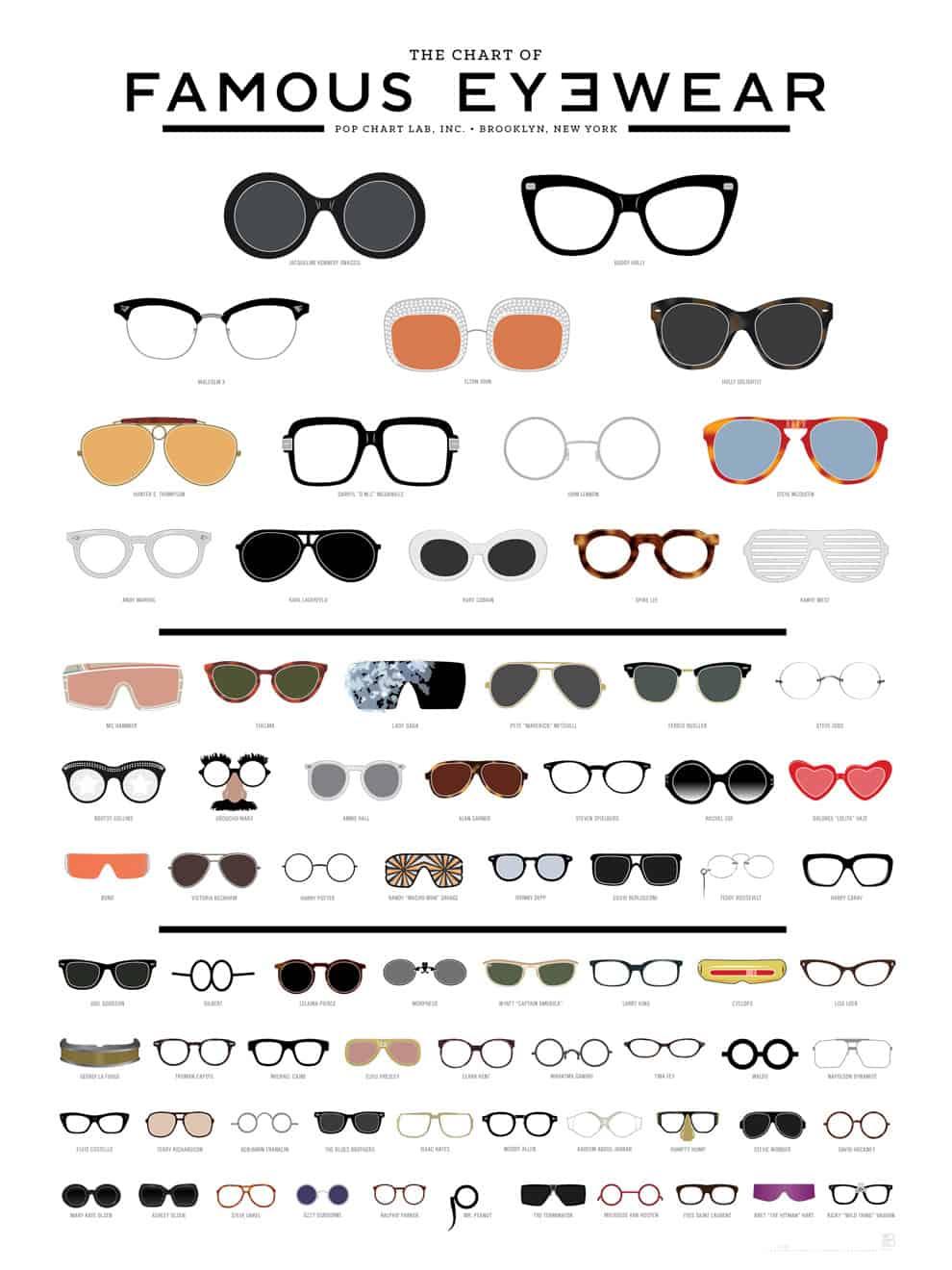 illustrated-chart-of-famous-eyewear